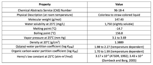 1 2 3 trichloropropane tcp enviro wiki for Physical properties of soil wikipedia